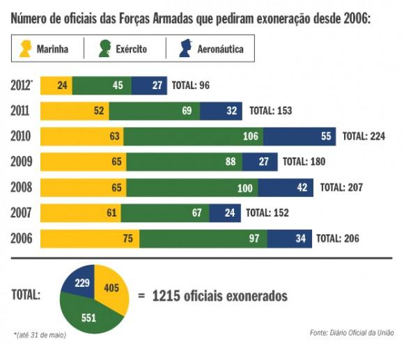 Aumento Del Salario Minimo En Colombia Para El 2014.html | Autos