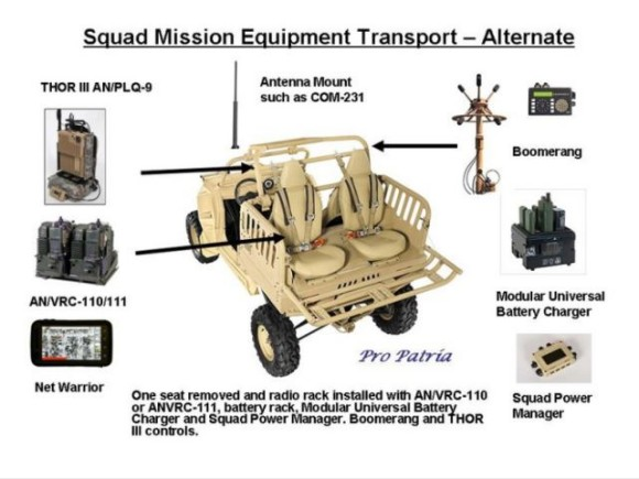 Squad_Mission_Equipment-Transport_from_US_army_CoCreate_website_640_001