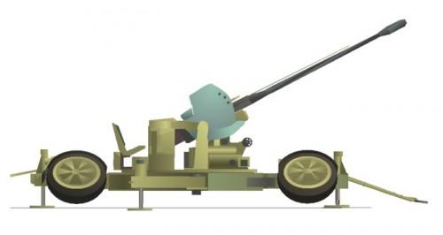 Skyguard 35mm