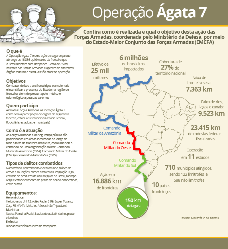 infografico - AGATA 7
