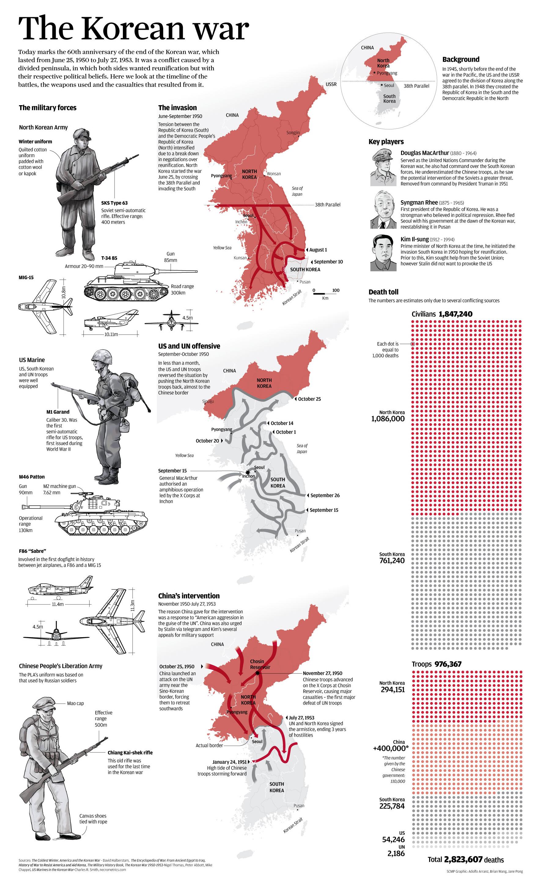 infografico - guerra da coreia