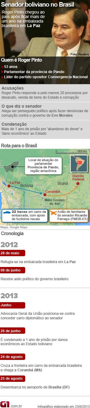 cronologia-senadorbolivia