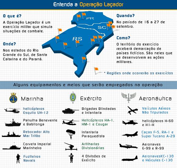 infografico_op_lacador2