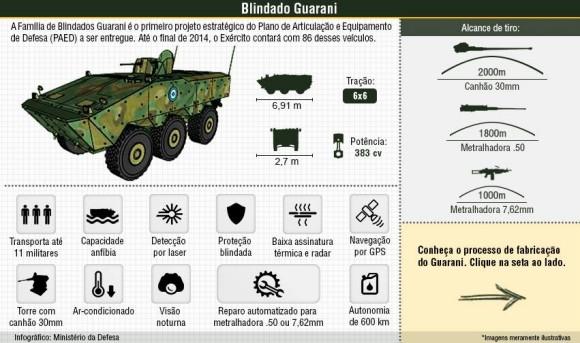 Guarani - 2