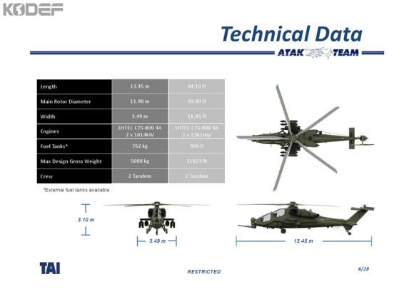 T129 ATAK - 5