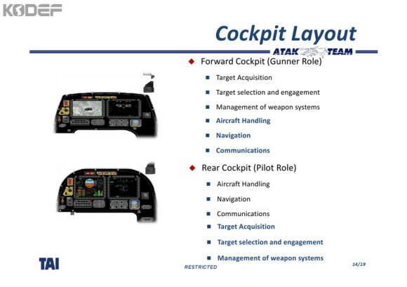 T129 ATAK - 7
