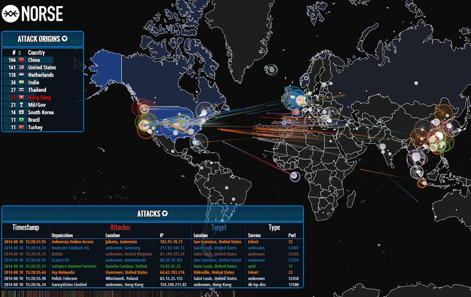 Ataques Hacker