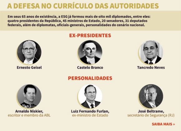 EscolaGuerra2C