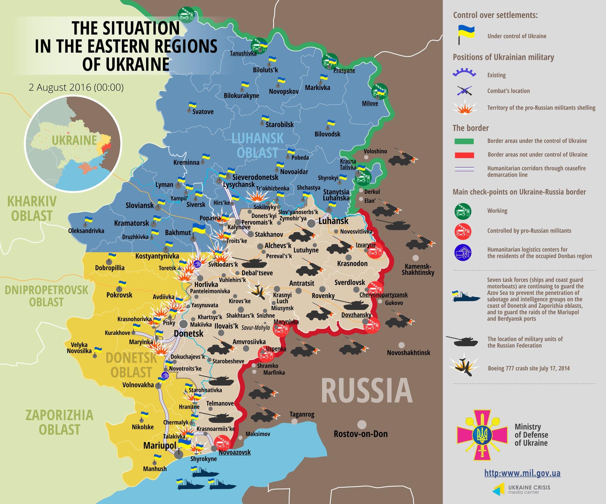 Ucrânia 2-8-2016