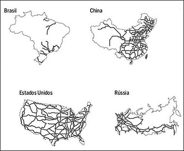 Desenho simplificado da cobertura das malhas ferroviárias de Brasil, China, Estados Unidos e Rússia