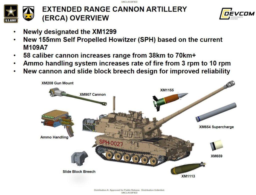[Imagen: XM-1299-self-propelled-howitzer-2-1024x780.jpg]
